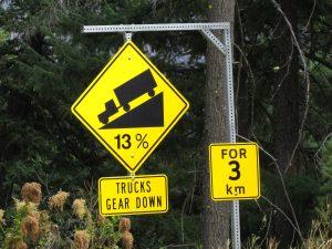 13% Grade road sign