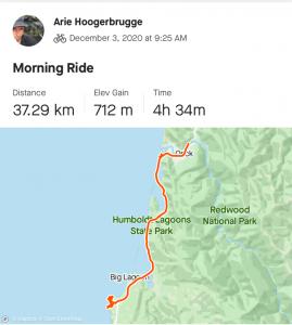 Strave route map through Californai